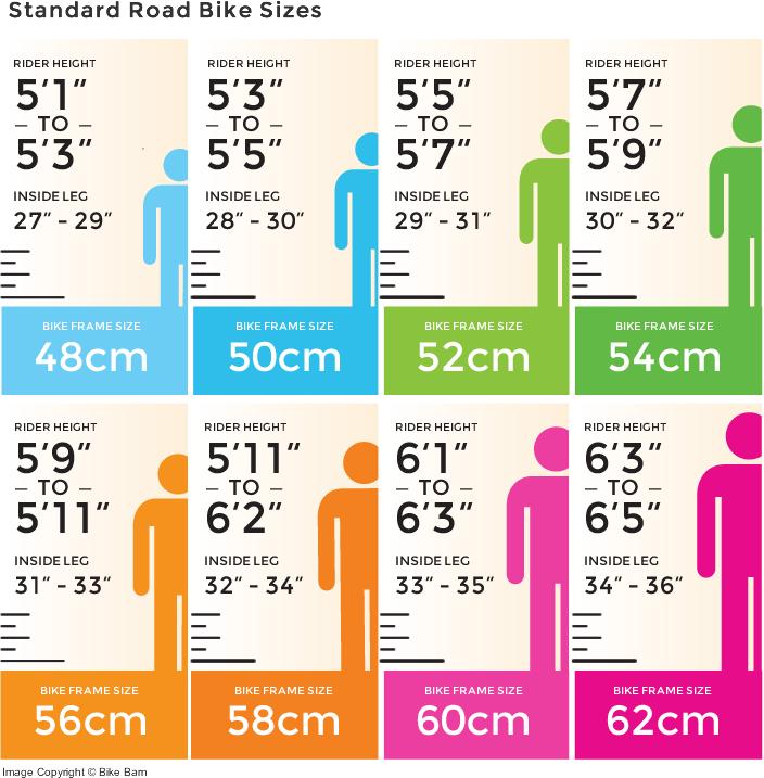 Merida road bike frame size chart merida mountain bike frame